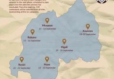Art Rwanda Ubuhanzi Road Trips Unveiled