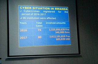 How Rwanda Stopped Eight Million Cyber Attackers