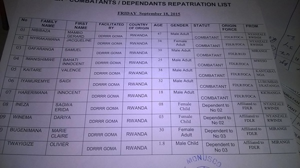 List of returnees as signed by MONUSCO - United Nations Organization Stabilization Mission in the Democratic Republic of the Congo.