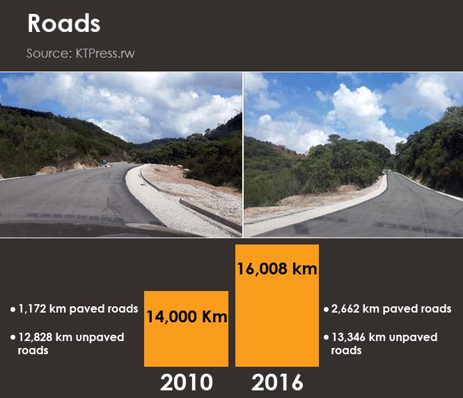 12-Roads