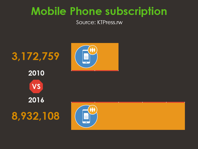 18-Mobile-Phone-subscription_y