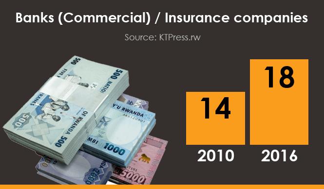 6-Banks-Insurance-companies