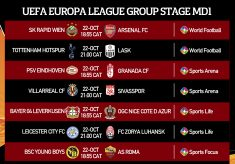 Sponsored: Watch UEFA Europa League on StarTimes as Group Stage Kicks off