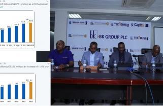 BK Group Registers 11.1% Net Profit Increase in 3rd Quarter