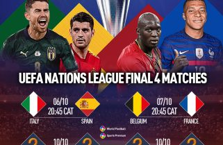 UEFA Nations League Preview –  Heavyweight Line-up for Nations League Finals,Live on StarTimes