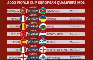 2022 World Cup Qualifiers  Europeans Begin Road to Qatar