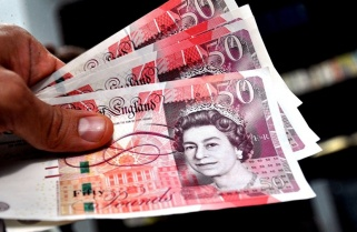 Pound Gains Locally as Global Markets Shift