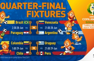Watch Copa America on StarTimes  Brazil and Argentina Heading to Exciting Semi